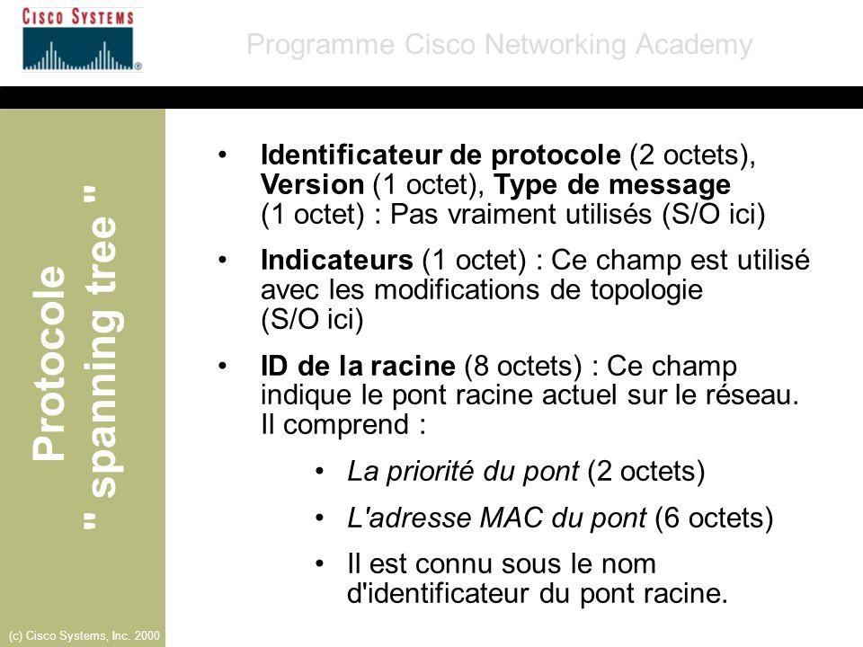 Identificateur de protocole (2 octets), Version (1 octet), Type de message (1 octet) : Pas vraiment utilisés (S/O ici)
