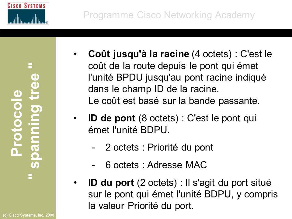 Coût jusqu à la racine (4 octets) : C est le coût de la route depuis le pont qui émet l unité BPDU jusqu au pont racine indiqué dans le champ ID de la racine. Le coût est basé sur la bande passante.