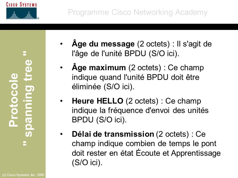 Âge du message (2 octets) : Il s agit de l âge de l unité BPDU (S/O ici).