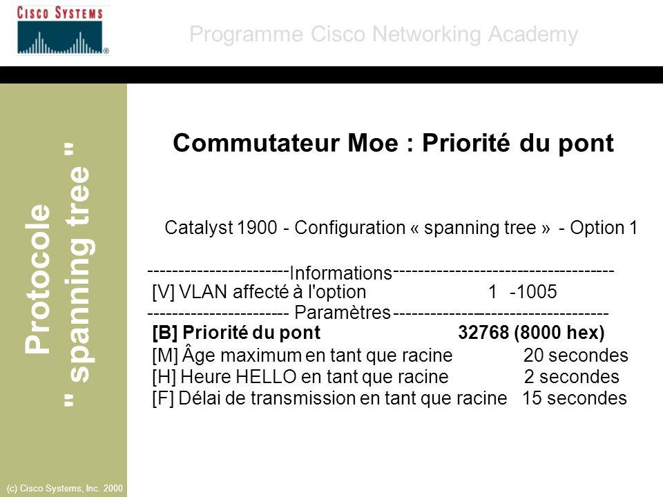 Commutateur Moe : Priorité du pont