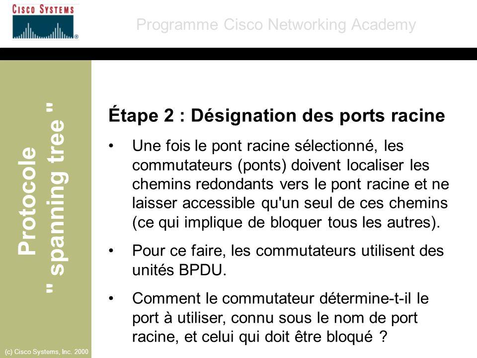 Étape 2 : Désignation des ports racine
