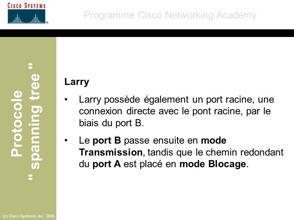 Larry Larry possède également un port racine, une connexion directe avec le pont racine, par le biais du port B.