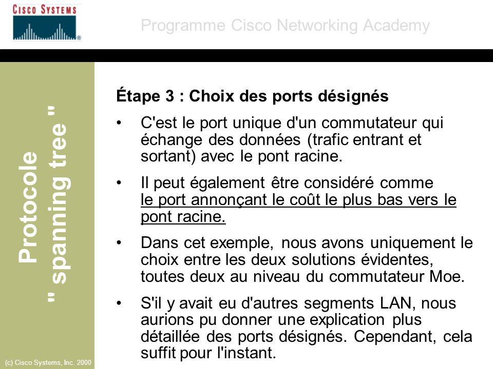 Étape 3 : Choix des ports désignés