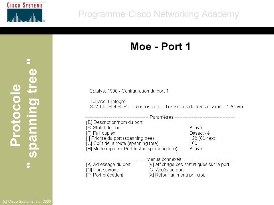 Moe - Port 1