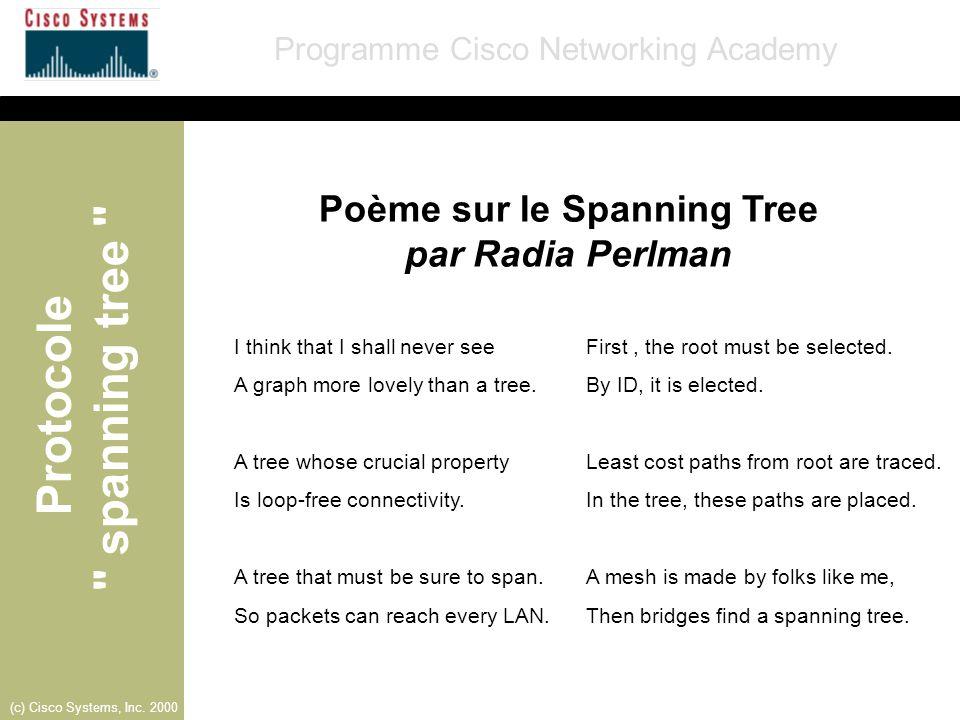 Poème sur le Spanning Tree par Radia Perlman