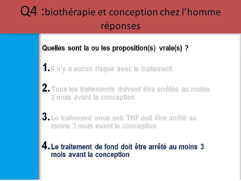 Q4 :biothérapie et conception chez l'homme réponses