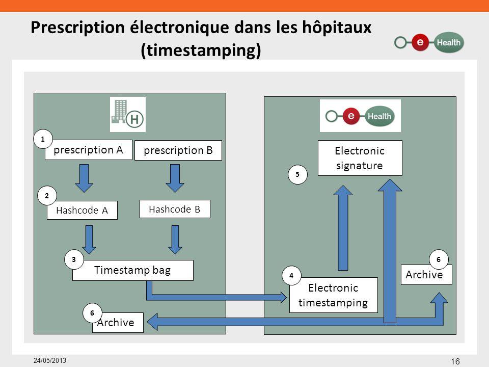 Prescription électronique dans les hôpitaux (timestamping)