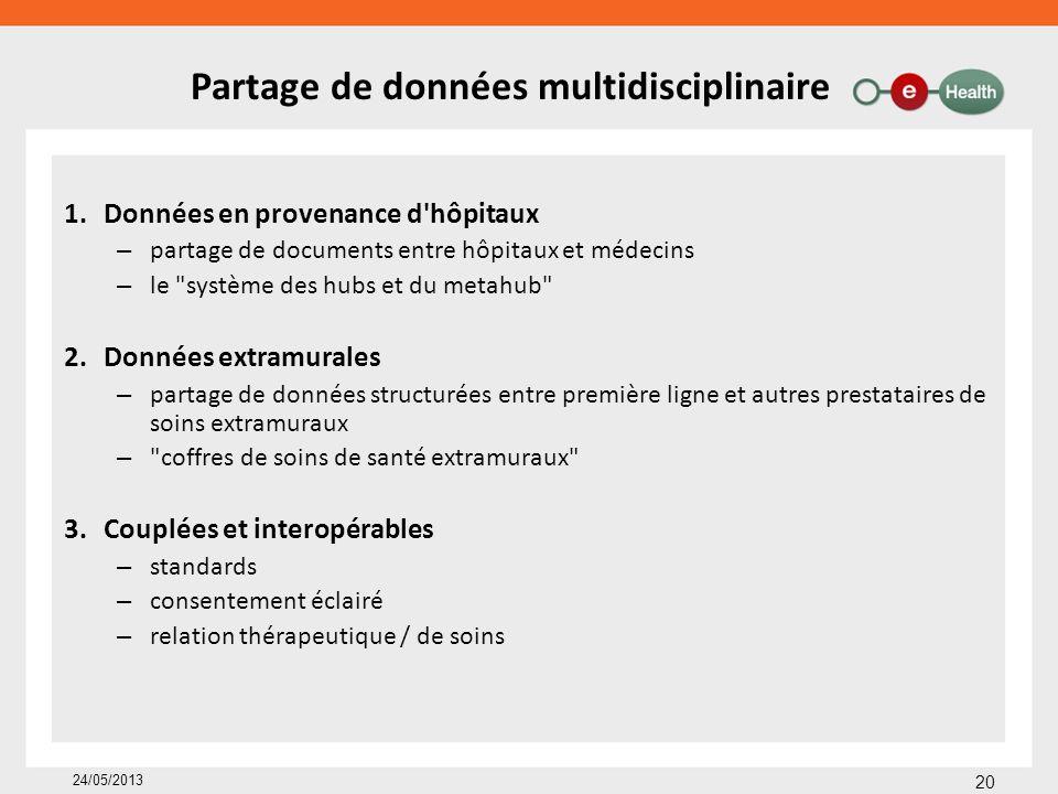 Partage de données multidisciplinaire
