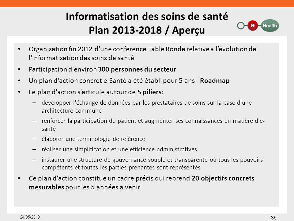 Informatisation des soins de santé Plan 2013-2018 / Aperçu