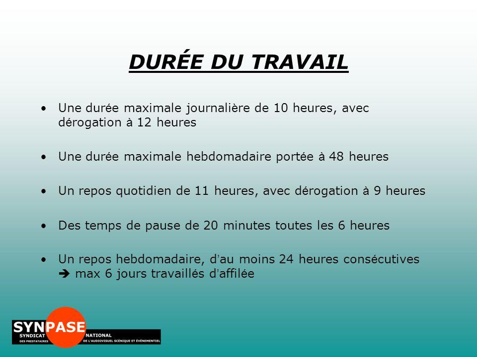 DURÉE DU TRAVAIL Une durée maximale journalière de 10 heures, avec dérogation à 12 heures. Une durée maximale hebdomadaire portée à 48 heures.