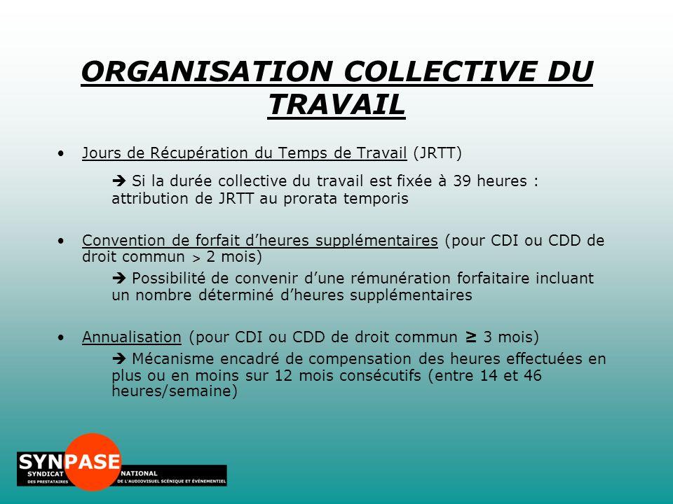 ORGANISATION COLLECTIVE DU TRAVAIL
