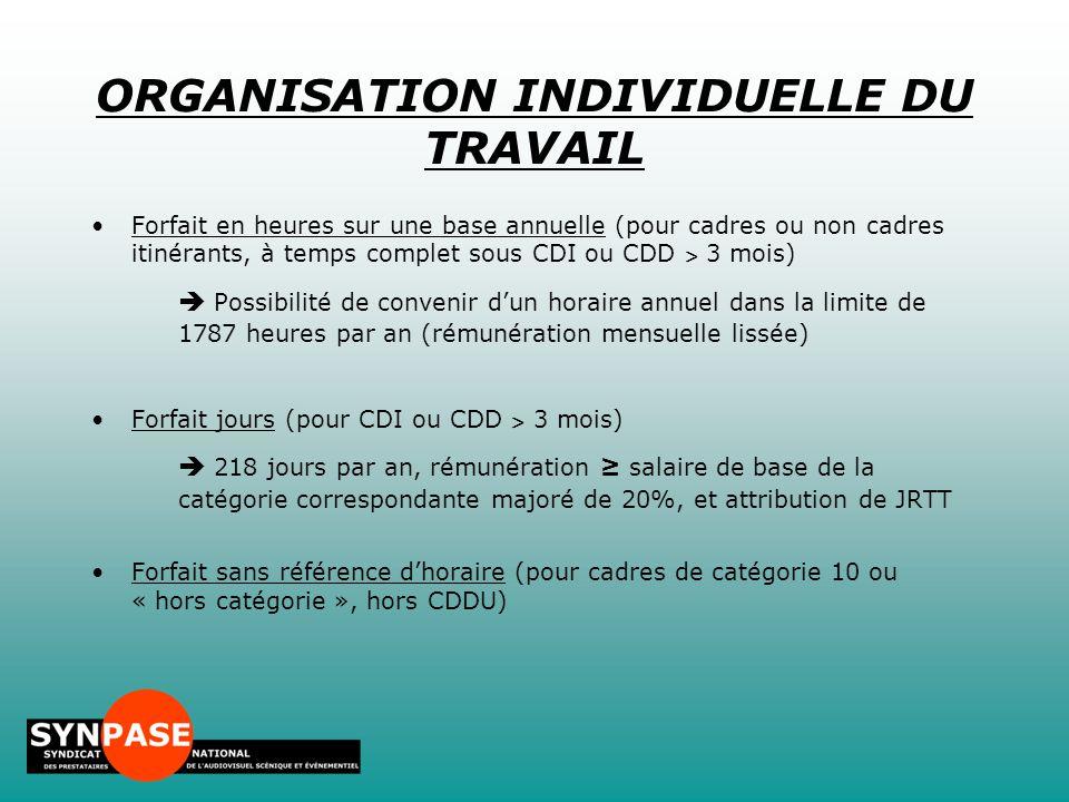 ORGANISATION INDIVIDUELLE DU TRAVAIL