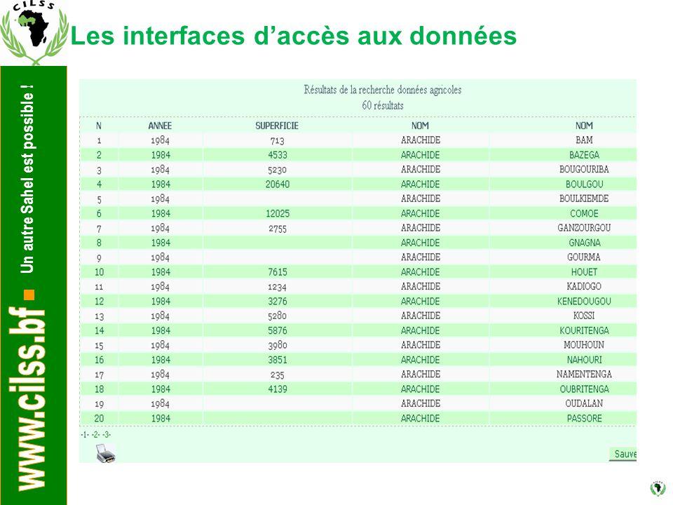 Les interfaces d'accès aux données