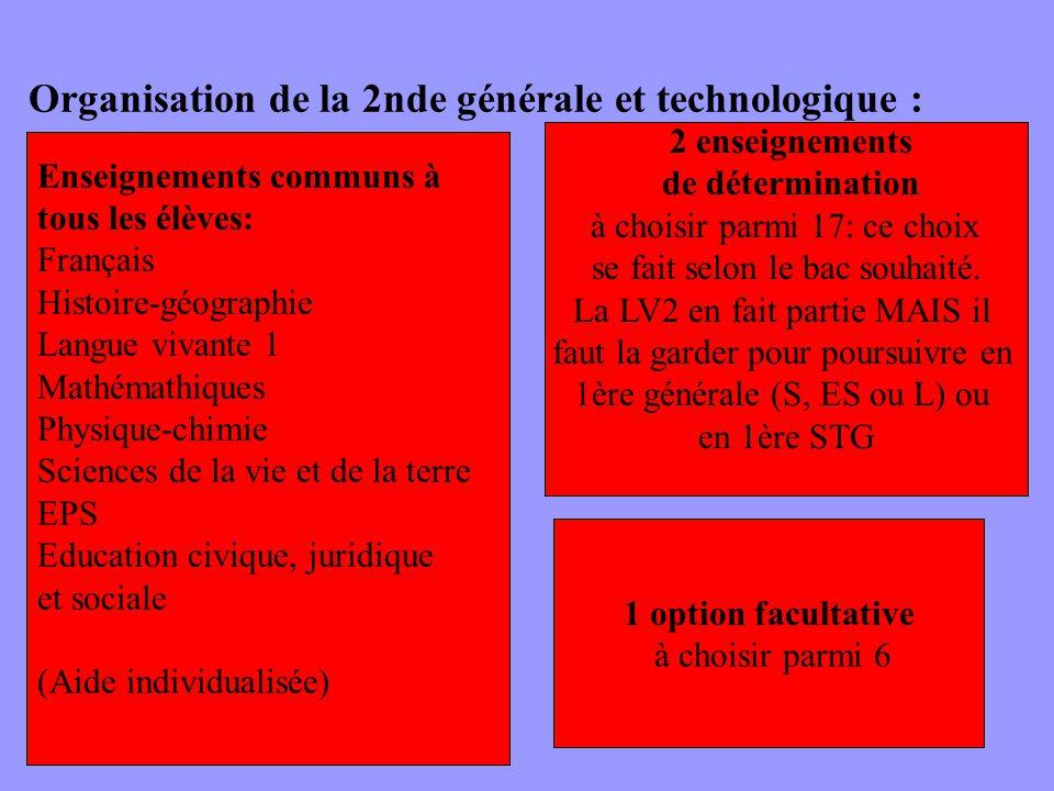Organisation de la 2nde générale et technologique :