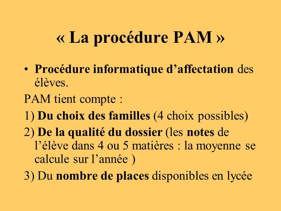 « La procédure PAM » Procédure informatique d'affectation des élèves.