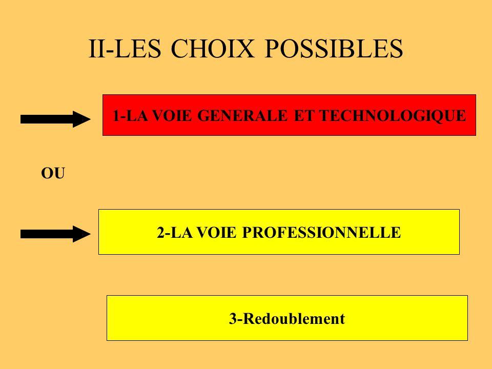II-LES CHOIX POSSIBLES