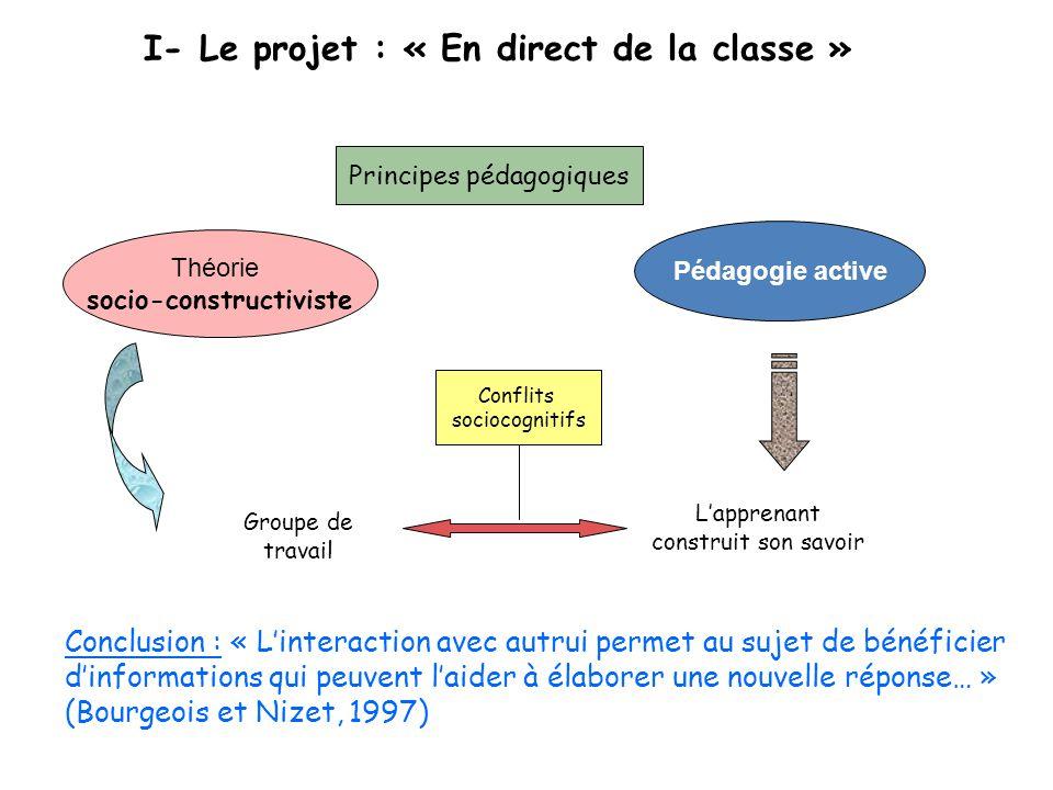 I- Le projet : « En direct de la classe » socio-constructiviste