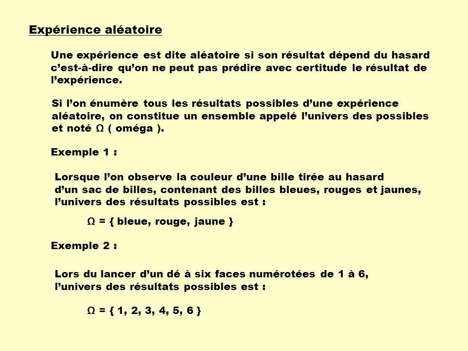 Expérience aléatoire Une expérience est dite aléatoire si son résultat dépend du hasard.