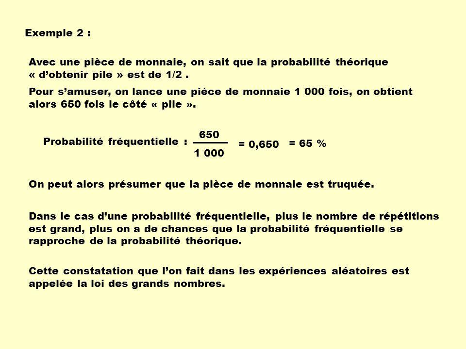Exemple 2 : Avec une pièce de monnaie, on sait que la probabilité théorique « d'obtenir pile » est de 1/2 .