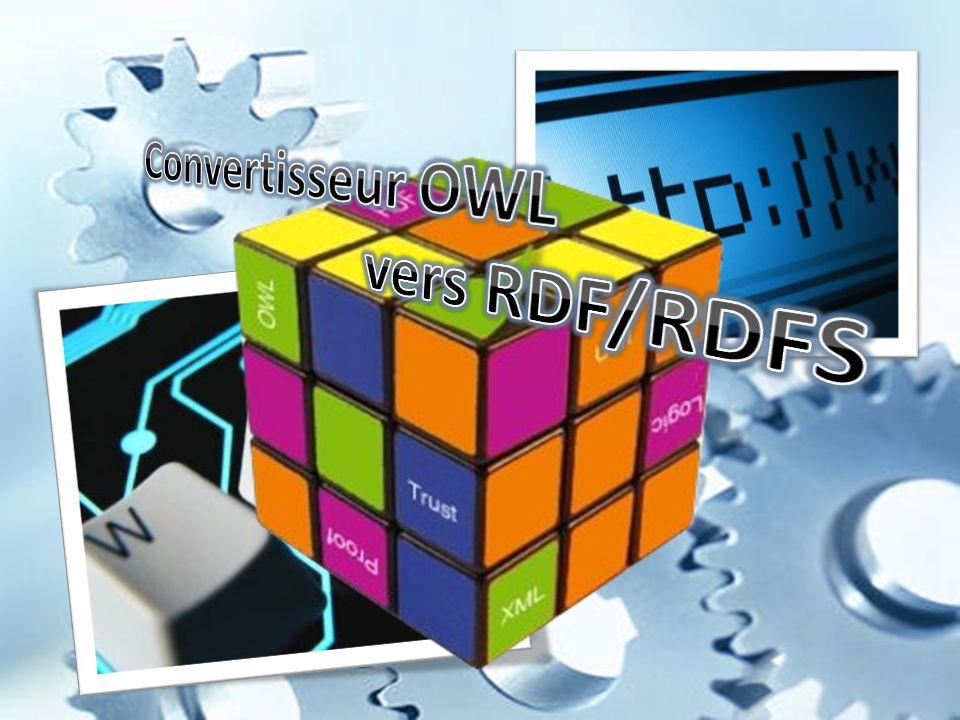 Convertisseur OWL vers RDF/RDFS