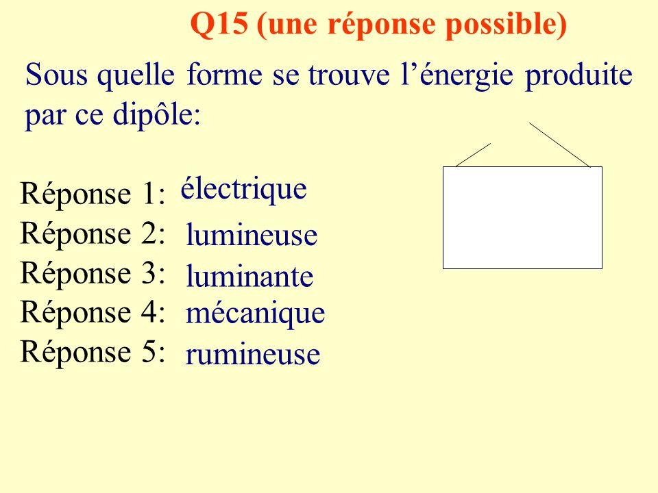 Q15 (une réponse possible)
