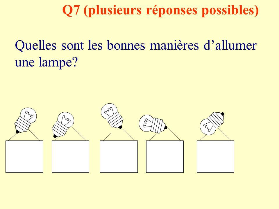 Q7 (plusieurs réponses possibles)