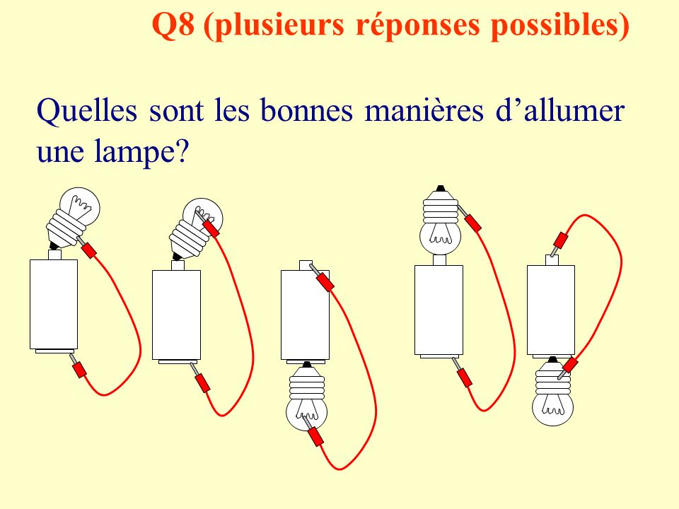 Q8 (plusieurs réponses possibles)