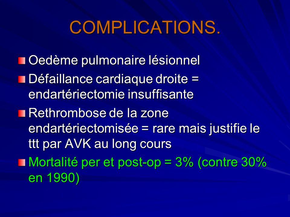 COMPLICATIONS. Oedème pulmonaire lésionnel
