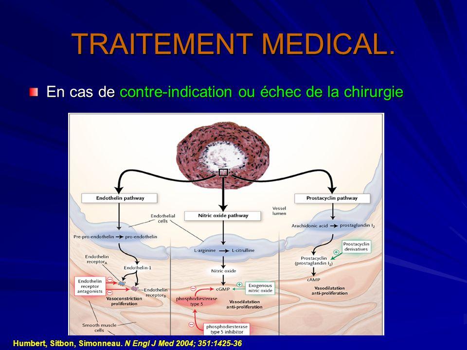 TRAITEMENT MEDICAL. En cas de contre-indication ou échec de la chirurgie.