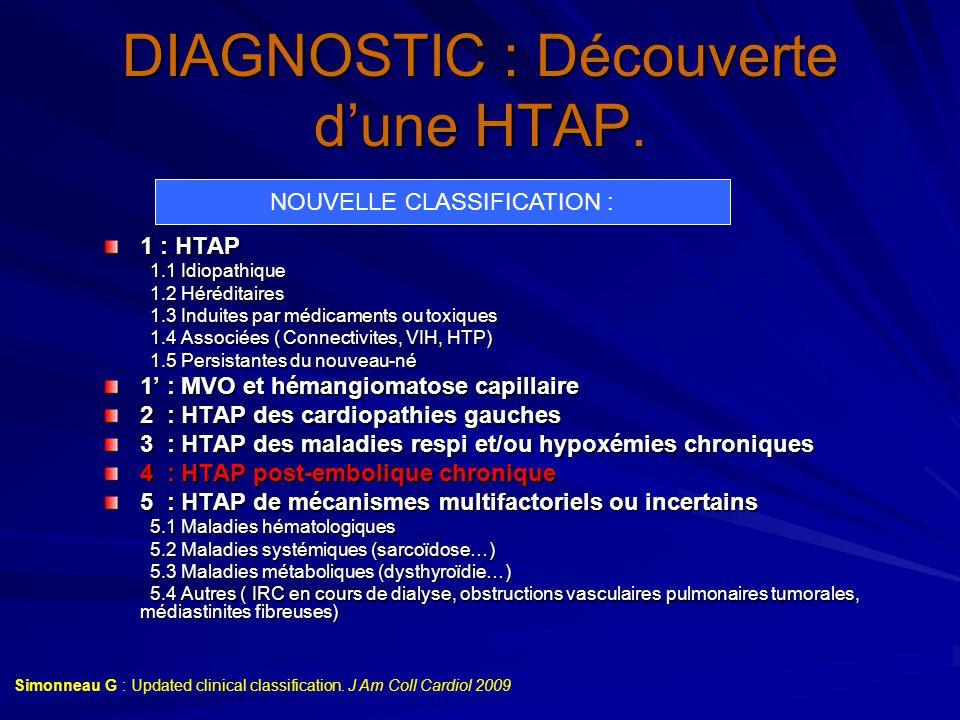 DIAGNOSTIC : Découverte d'une HTAP.
