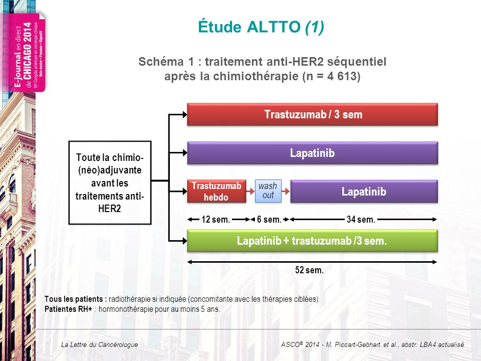 Étude ALTTO (1) Schéma 1 : traitement anti-HER2 séquentiel