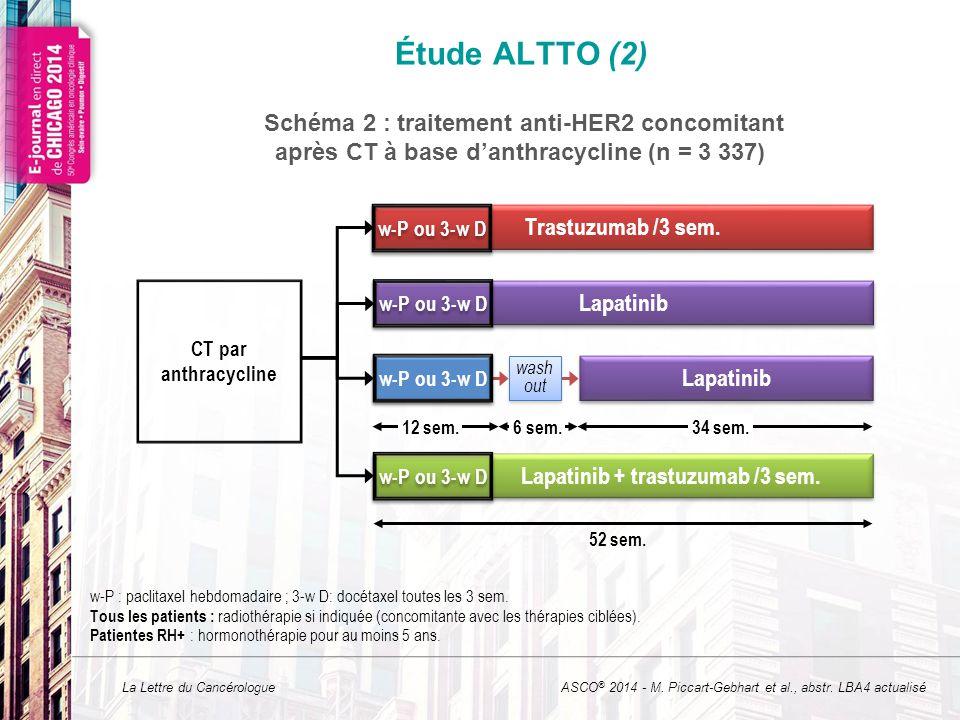 Étude ALTTO (2) Schéma 2 : traitement anti-HER2 concomitant