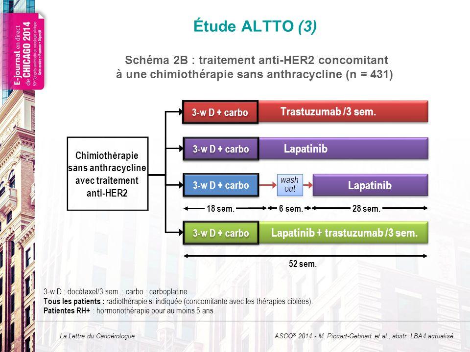 Étude ALTTO (3) Schéma 2B : traitement anti-HER2 concomitant