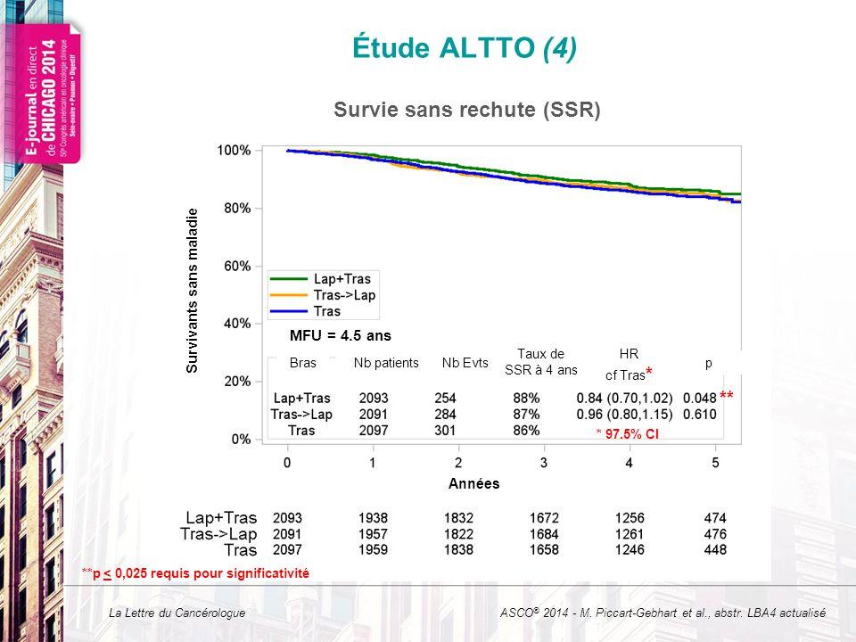 Étude ALTTO (4) Survie sans rechute (SSR) ** MFU = 4.5 ans