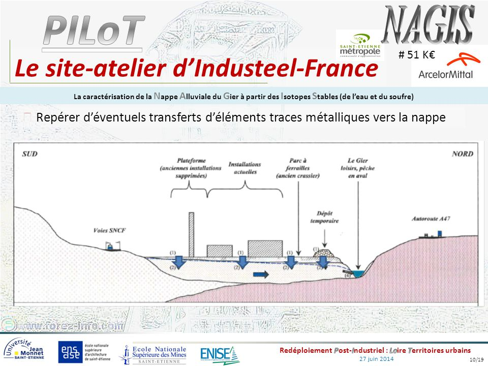 Le site-atelier d'Industeel-France