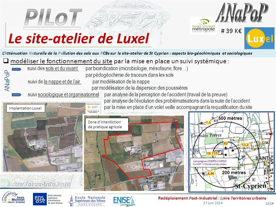Le site-atelier de Luxel