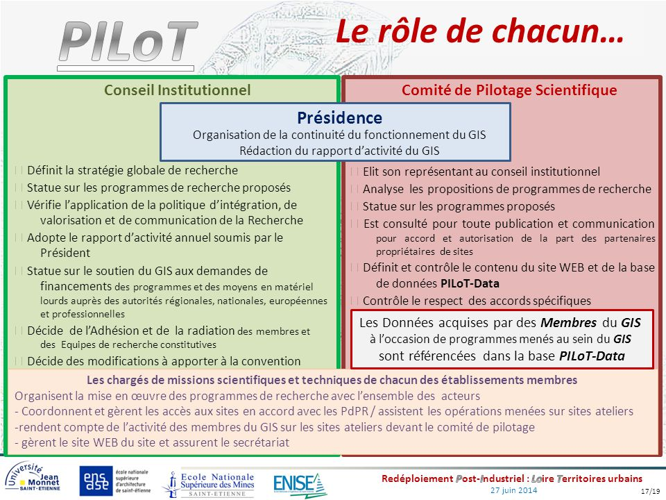 Conseil Institutionnel Comité de Pilotage Scientifique