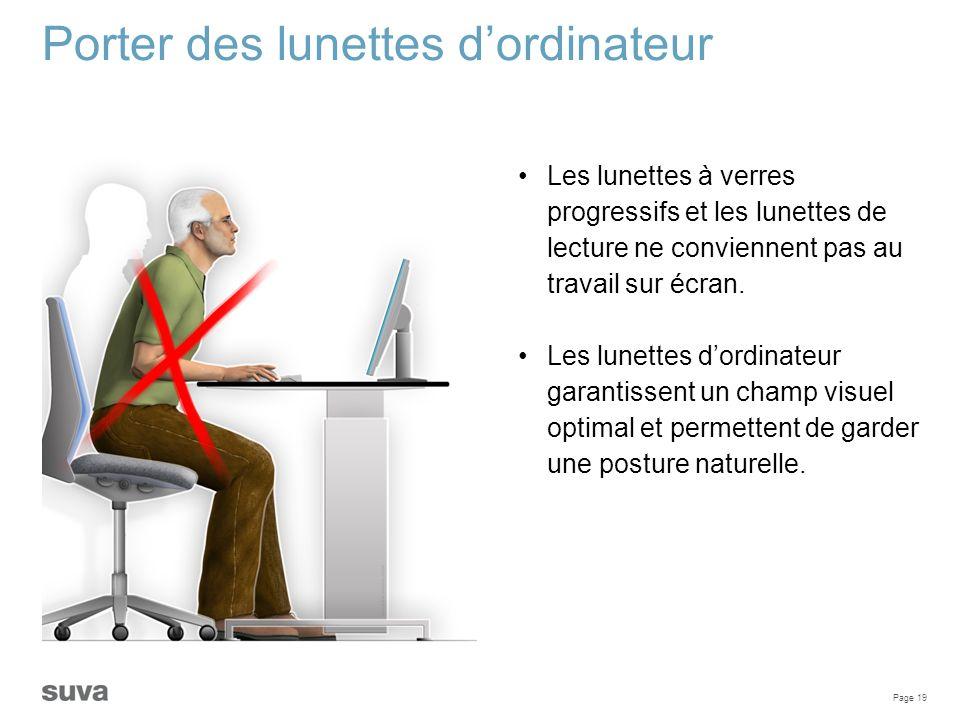 Porter des lunettes d'ordinateur