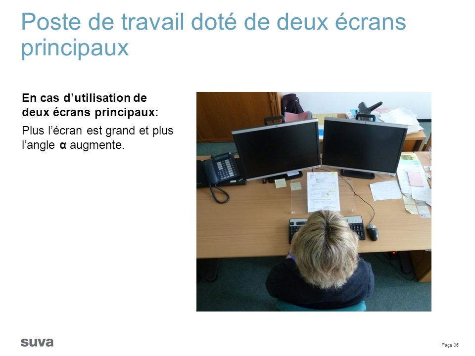Poste de travail doté de deux écrans principaux