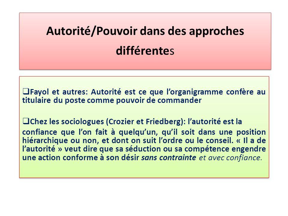 Autorité/Pouvoir dans des approches différentes