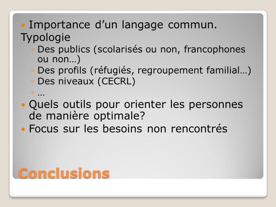 Conclusions Importance d'un langage commun. Typologie