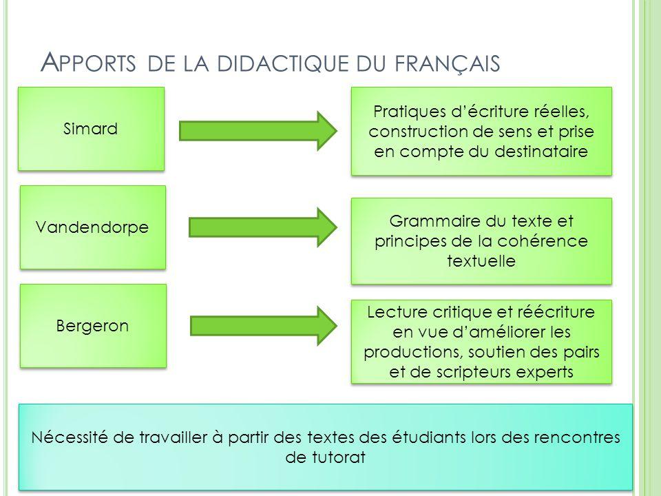 Apports de la didactique du français