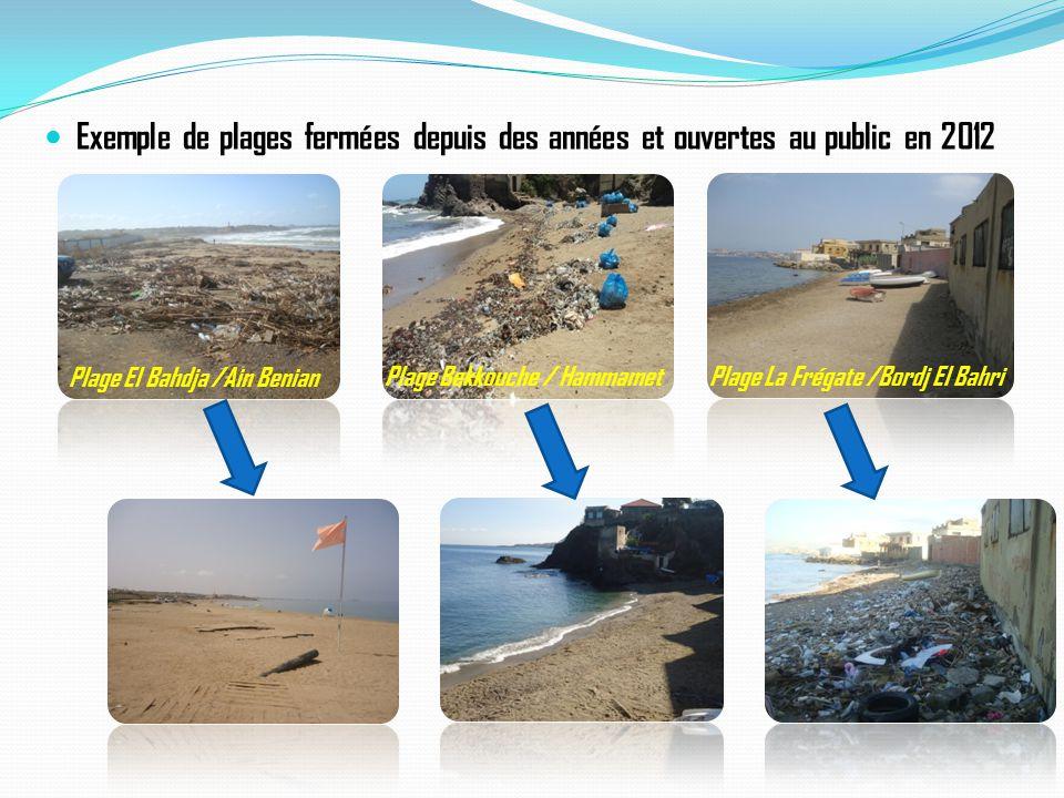 Exemple de plages fermées depuis des années et ouvertes au public en 2012