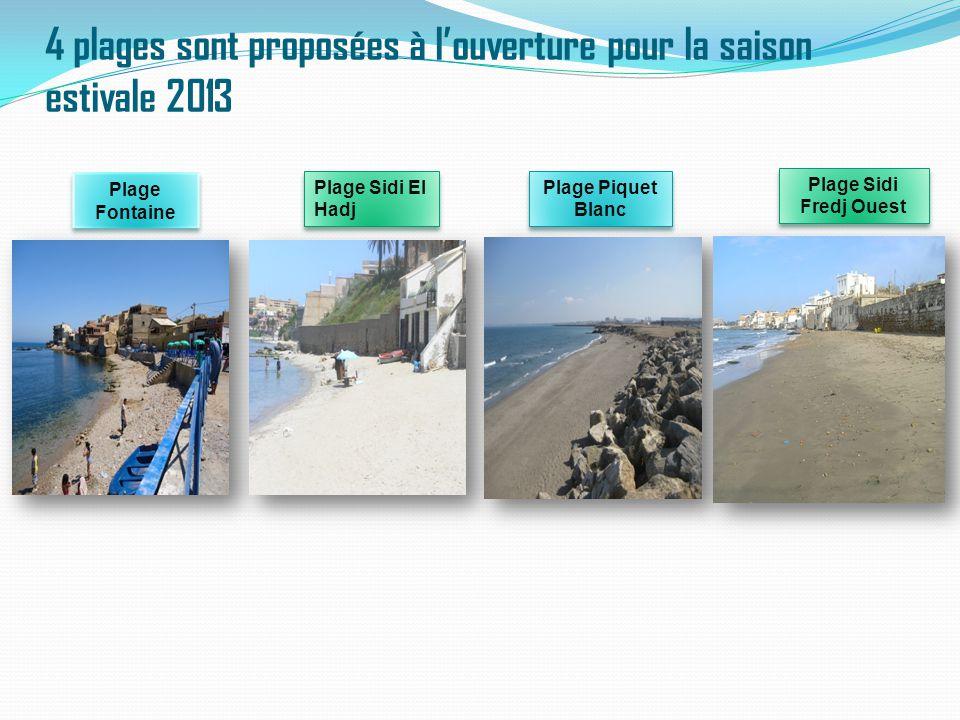 4 plages sont proposées à l'ouverture pour la saison estivale 2013