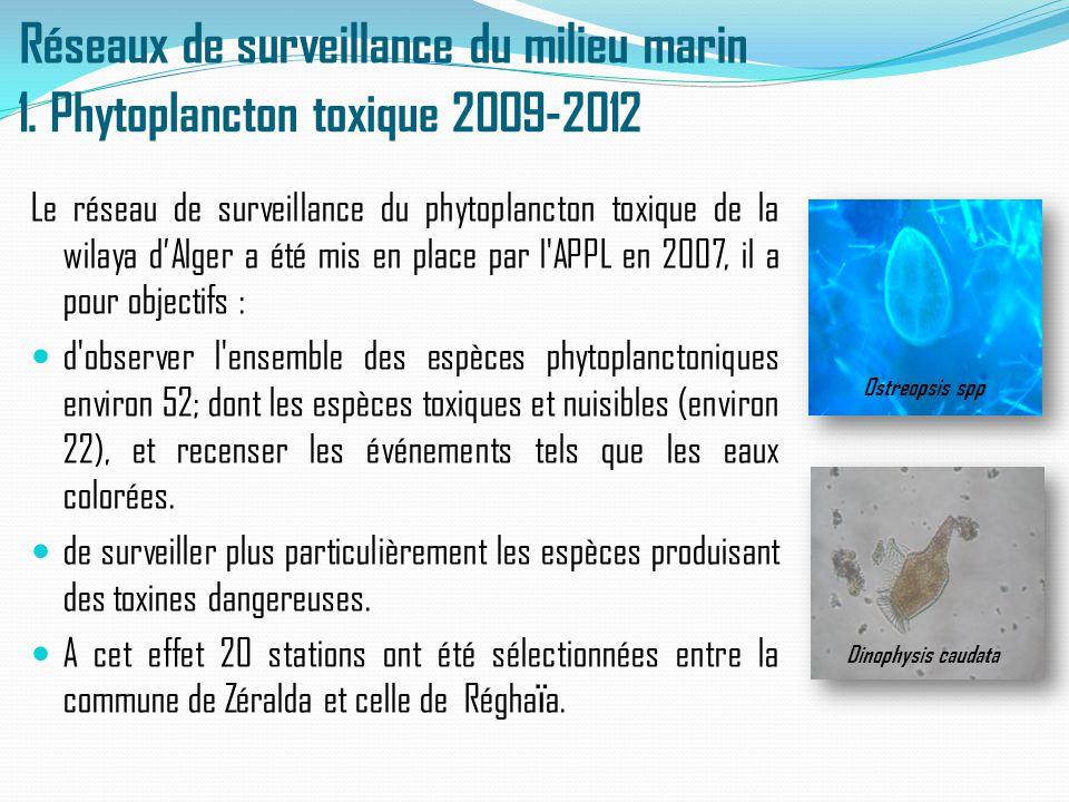 Réseaux de surveillance du milieu marin