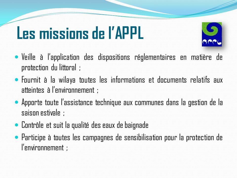 Les missions de l'APPL Veille à l'application des dispositions réglementaires en matière de protection du littoral ;