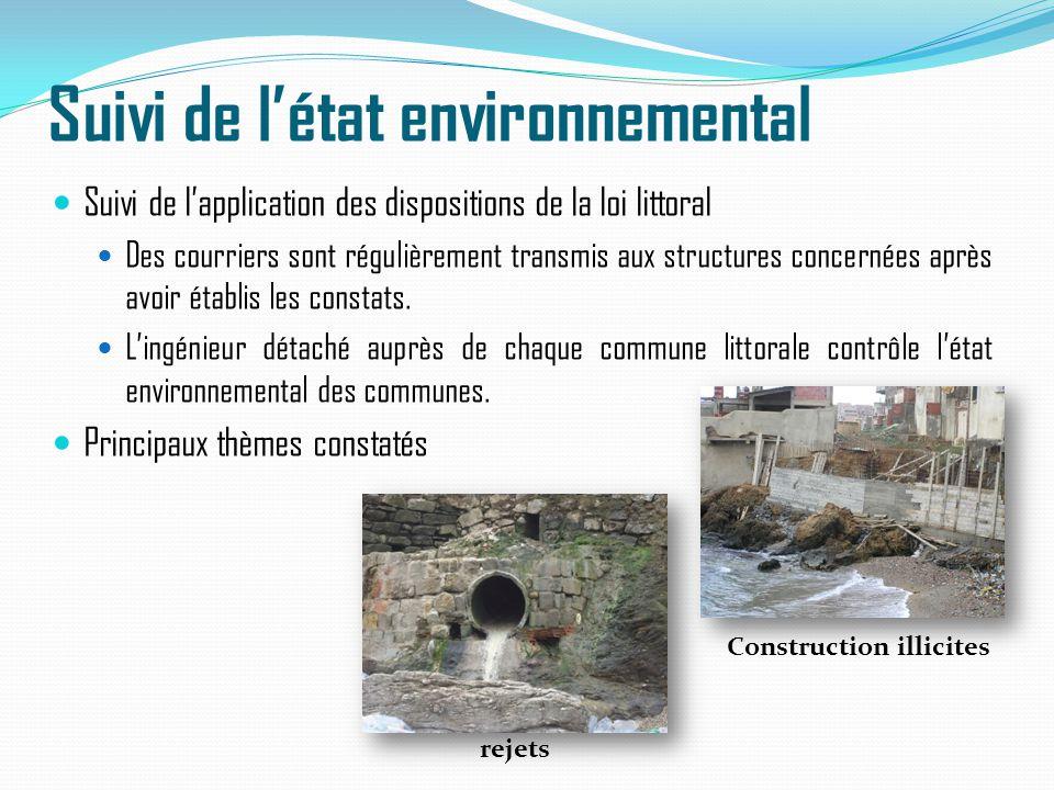 Suivi de l'état environnemental