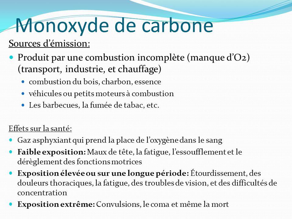Monoxyde de carbone Sources d'émission: