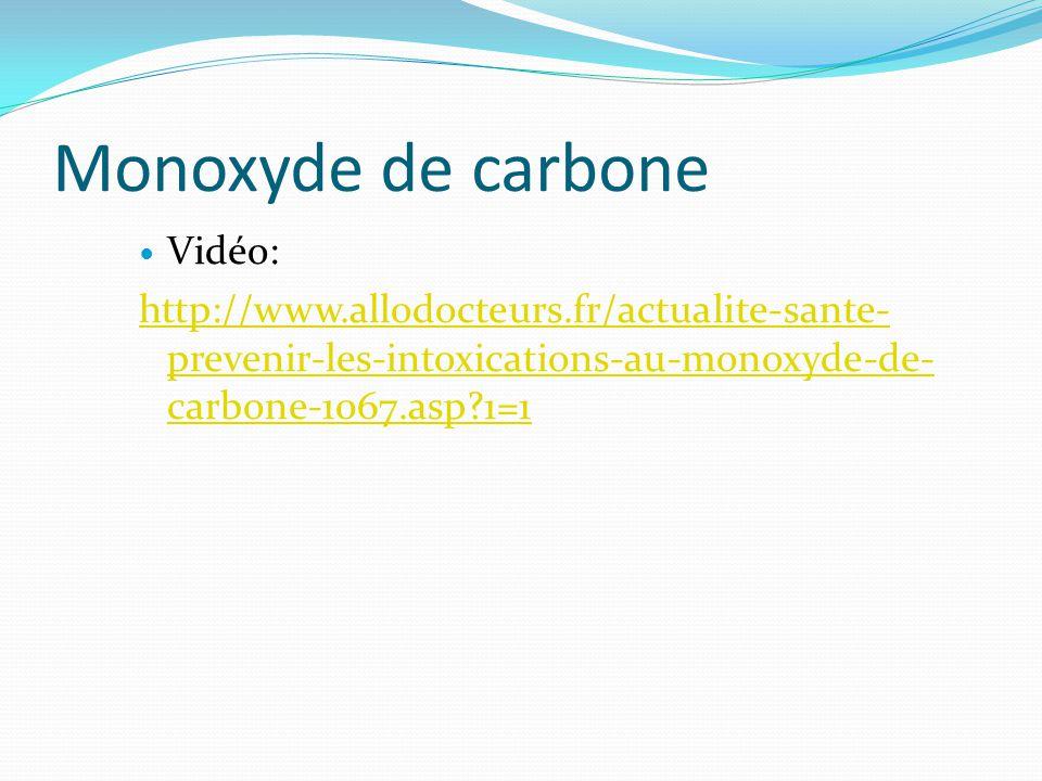 Monoxyde de carbone Vidéo: