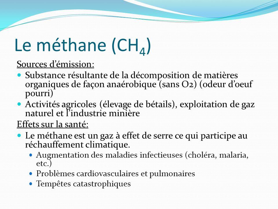 Le méthane (CH4) Sources d'émission: